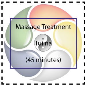 Lewes Massage Treatment